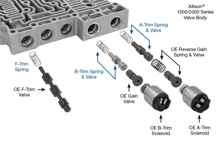 Trim Valve  U0026 Spring Kit - 37000-12k