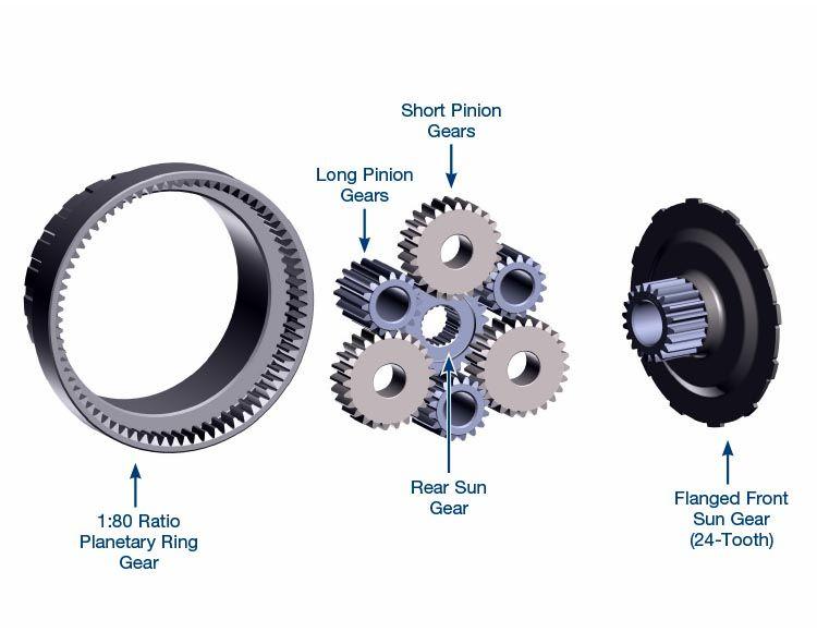 Powerglide 1.80 Premium Gear Set