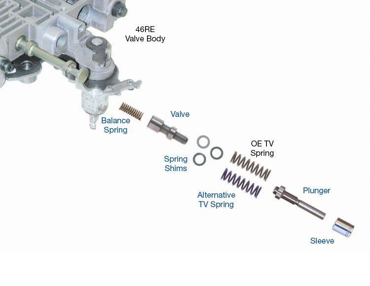 throttle valve kit 22771 03k sonnax