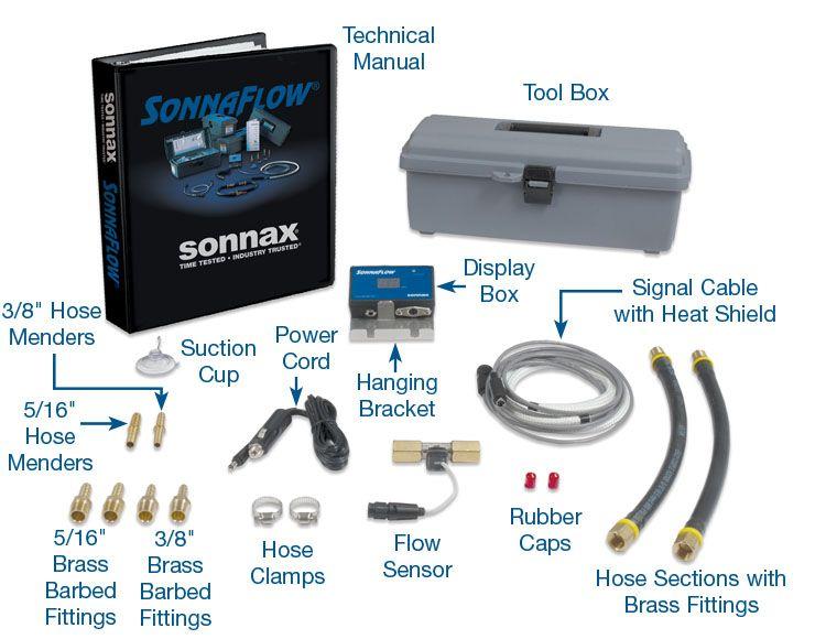 SonnaFlow® Kit