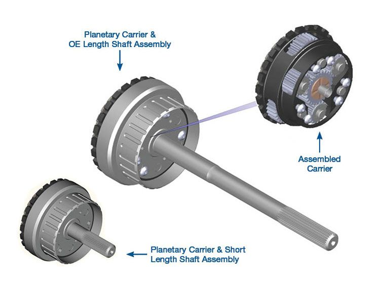 Powerglide 1.80 Extreme Planetary Carrier Assembly & Output Shaft