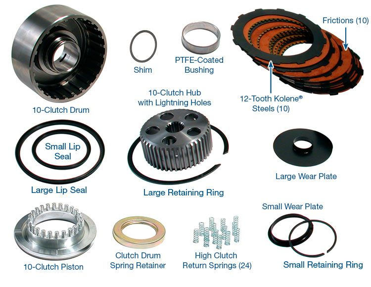 10-Clutch Drum Kit