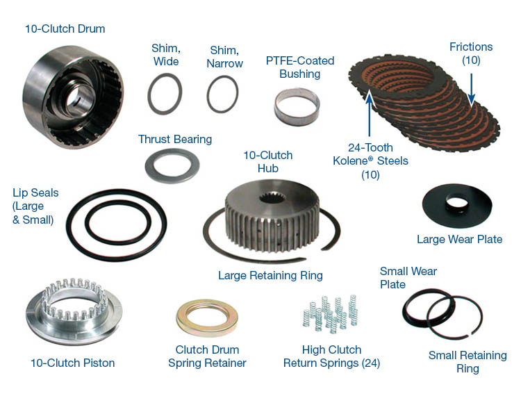 10-Clutch Drum Kit with Bearing