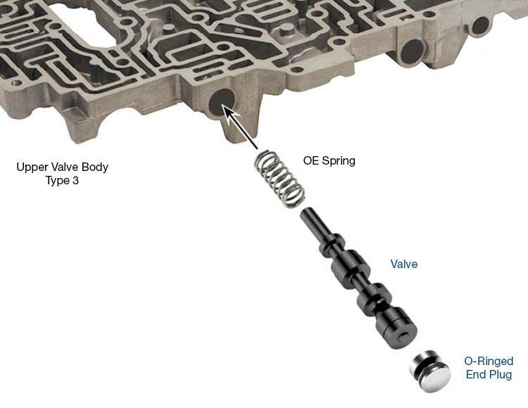 Oversized Secondary Pressure Regulator Valve Kit