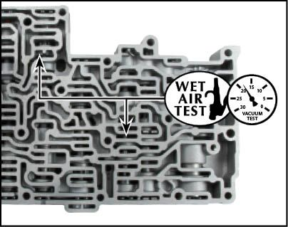 Test Locations