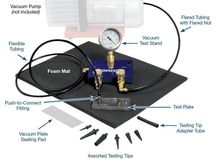 Vacuum Test Stand Kit