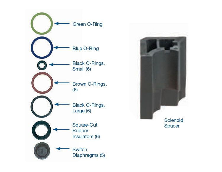 Solenoid Repair & Spacer Kit