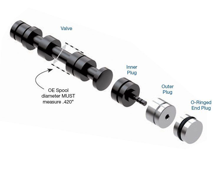 Oversized Solenoid Switch Valve & Plug Kit