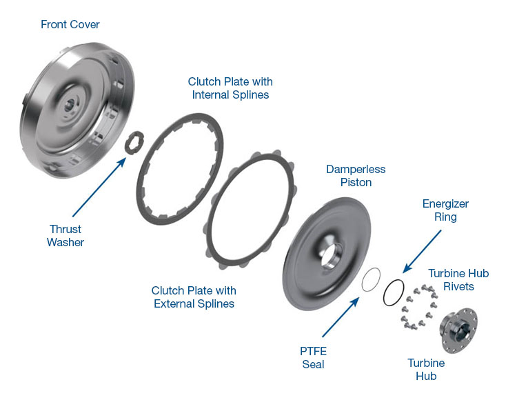 Damperless Multi-Plate Converter Clutch Kit
