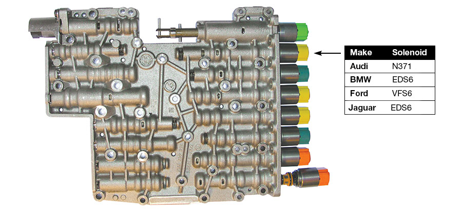 Sonnax Six Ways From Sunday Diagnosing Zf6 Amp Ford 6r60 80