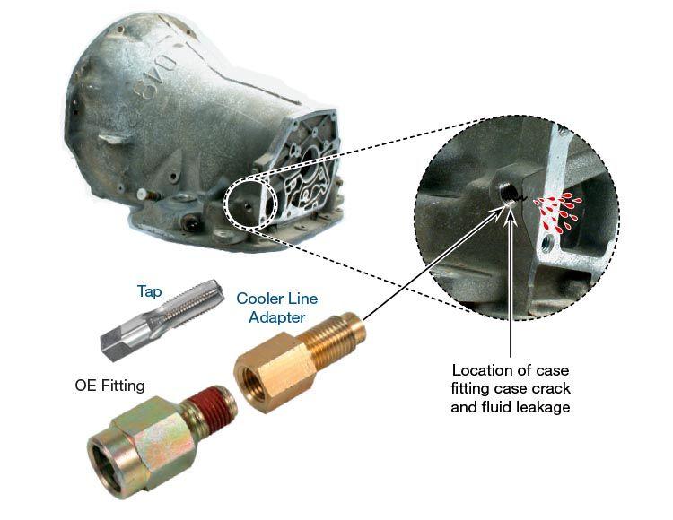 Sonnax Cooler Line Repair Kit 22000 01k