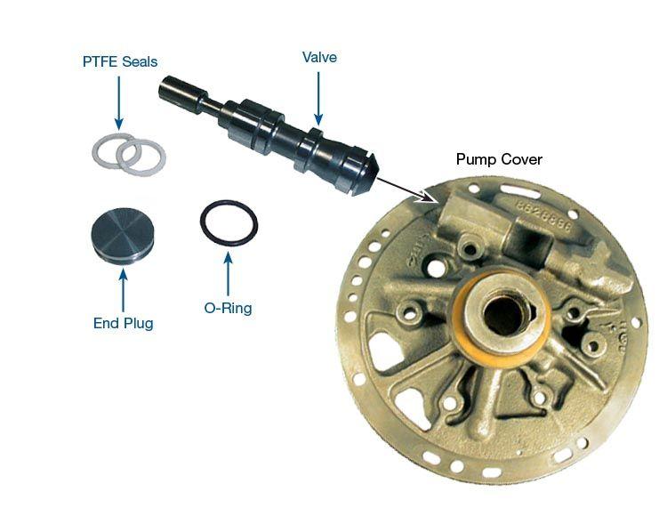 Sonnax pressure regulator valve kit  k