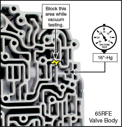 92835 02k in test65rfe