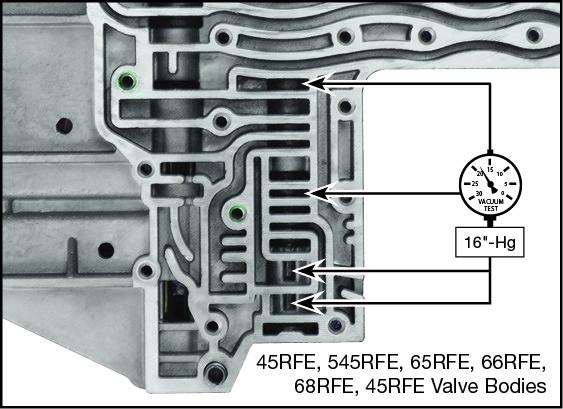 92835 31k in 45rfe test
