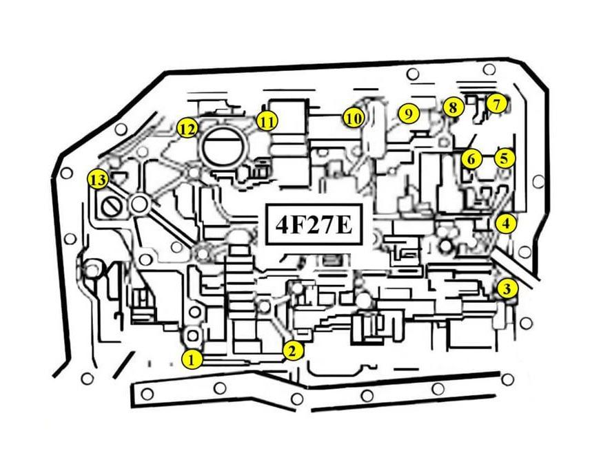 sonnax remanufactured valve body