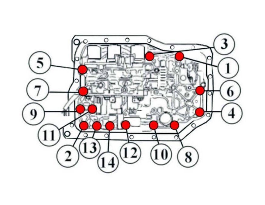Fnr5 torque
