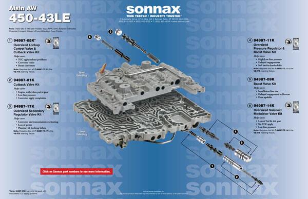4l60e transmission valve body installation youtube autos