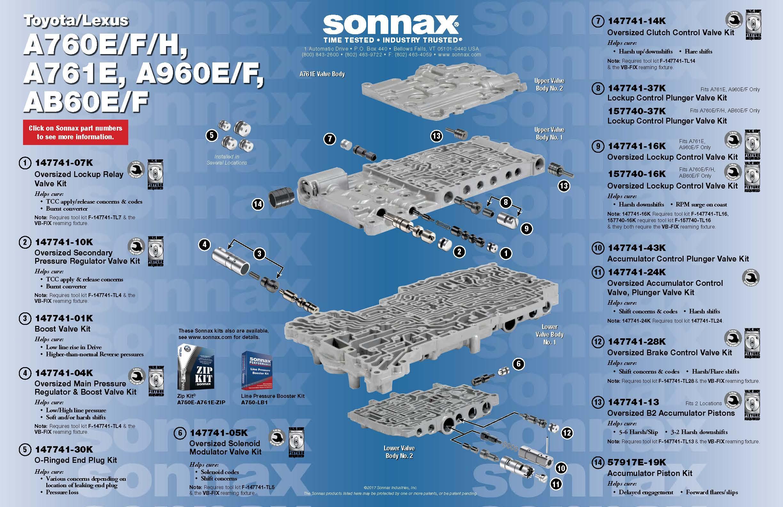 Sonnax Zip Kit U00ae