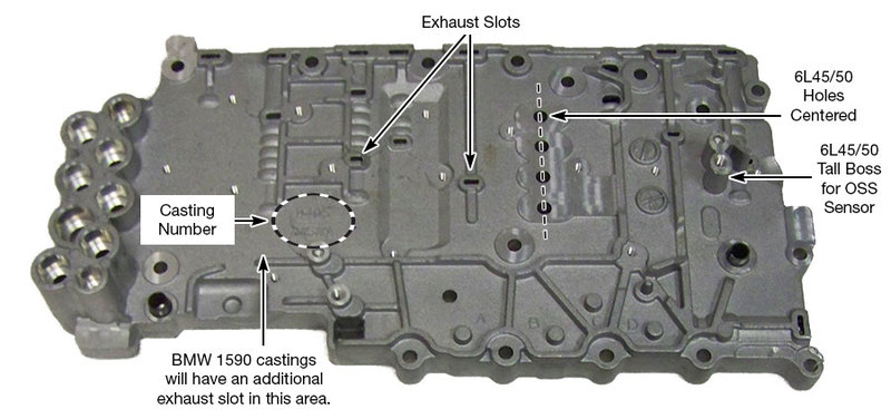Sonnax GM & BMW 6L80 Family Identification Guide