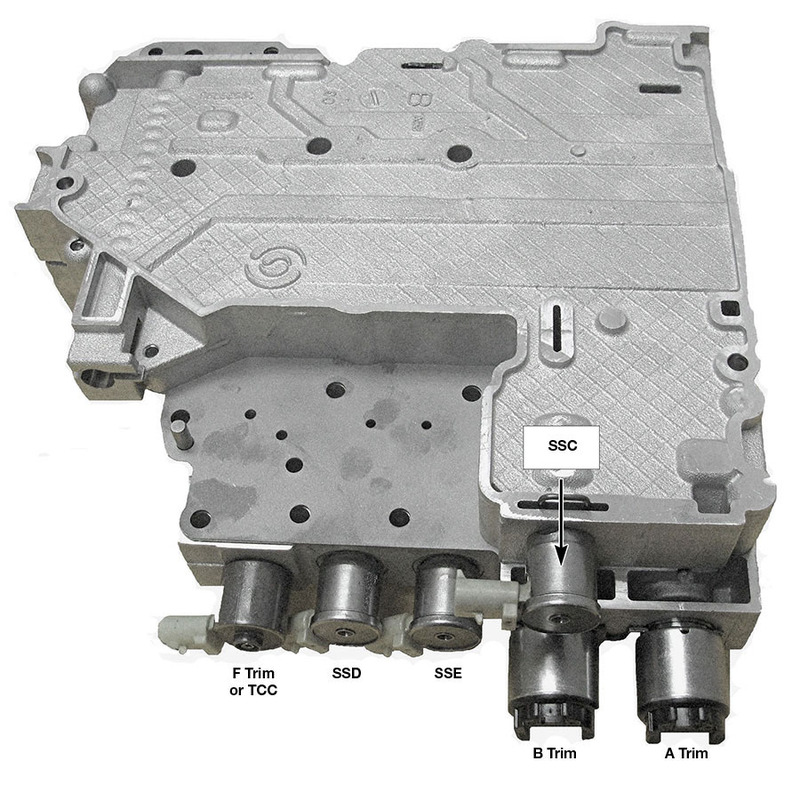 Sonnax Identifying Allison 1000/2000/2400 Valve Bodies