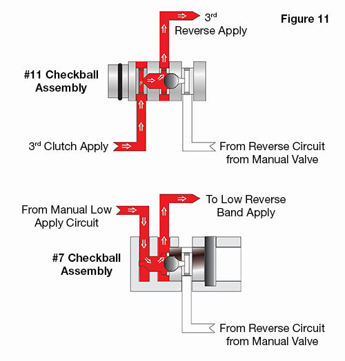 4L80-E #7 and #11 Hydraulic Circuits