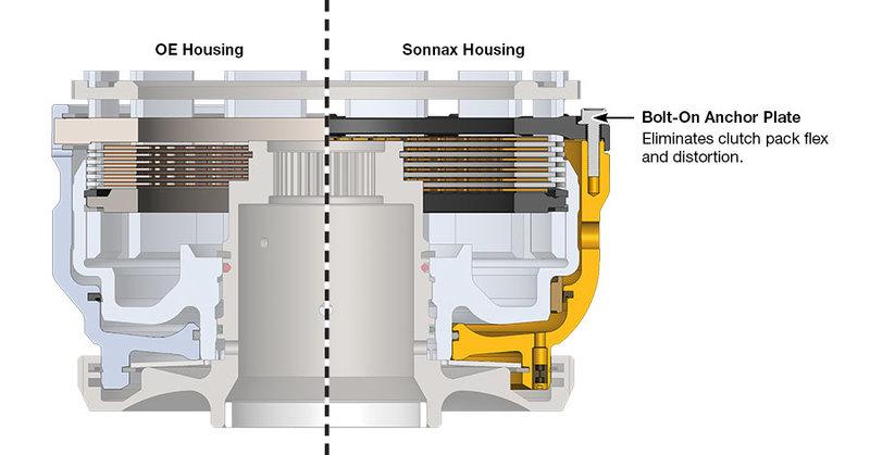 68RFE OE Housing vs. Sonnax Housing