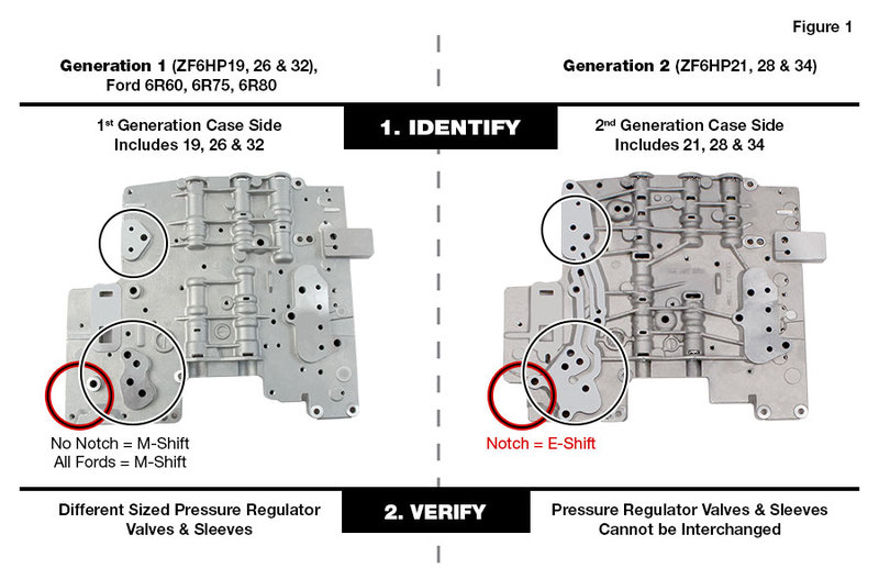 ZF & Ford E‐Shift & M‐Shift Casting Identification