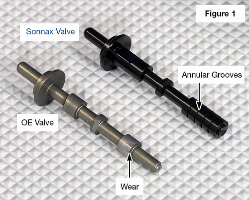 OE vs. Sonnax Pressure Regulator Valves