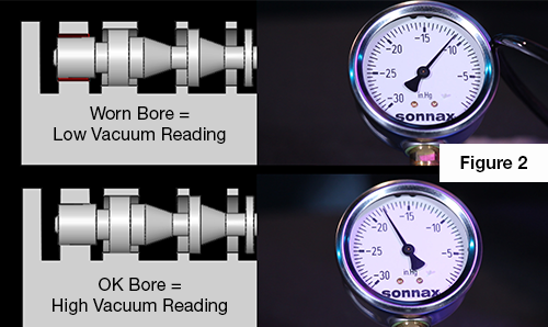 Vacuum Test Results