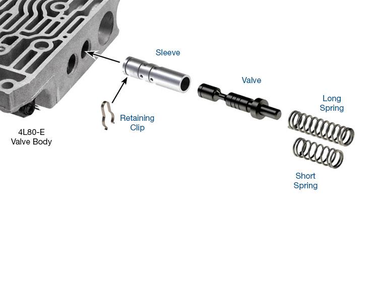 Details about Sonnax 4L80E 4L85E Transmission Actuator Feed Limit Valve Kit  34200-16K