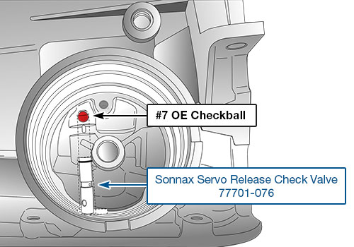 Sonnax Tips for Optimizing Transmission Upgrades when