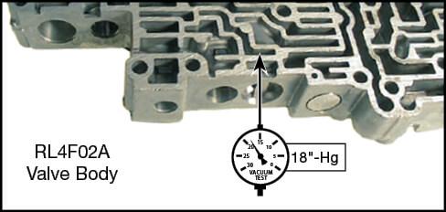 RE4F02A, RL4F02A Pressure Regulator Boost Sleeve Vacuum Test Locations