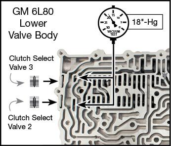 6L45, 6L50, 6L80, 6L90 O-Ringed End Plug Kit Vacuum Test Locations