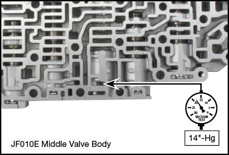 JF010E (RE0F09A/RE0F09B), JF011E (RE0F10A), JF015E (RE0F11A) Lockup Control Plunger Valve Kit Vacuum Test Locations