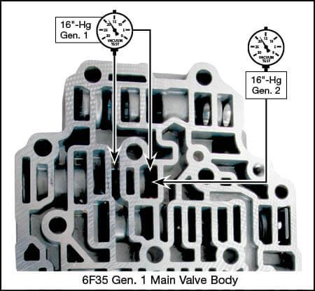 6F35 (Gen. 1), 6F35 (Gen. 2) Oversized Solenoid Pressure Regulator Valve Vacuum Test Locations