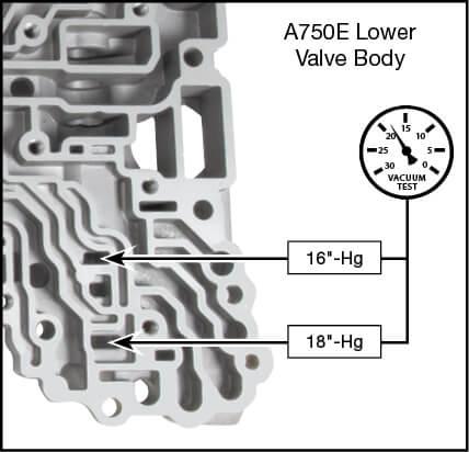 A750E, A750F, A760E, A760F, A760H, A761E, A960E, A960F, AB60E, AB60F Boost Valve Kit Vacuum Test Locations