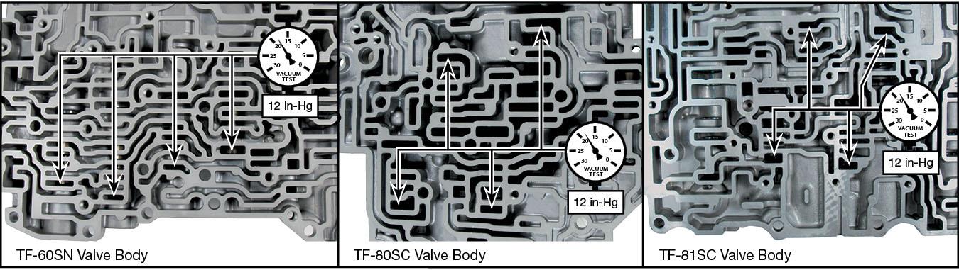 09G, 09K, 09M, 6F21WA, TF-60SN, TF-80SC, TF-81SC Spring Adjuster Kit Vacuum Test Locations