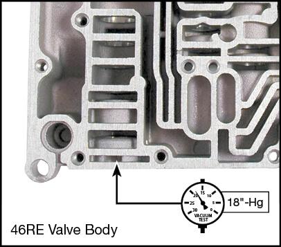 42RE, 42RH, 44RE, 44RH, 46RE, 46RH, 47RE, 47RH, A727 Line Pressure Plug & Sleeve Kit Vacuum Test Locations