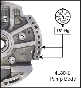 4L80-E, 4L85-E Boost Valve Kit Vacuum Test Locations