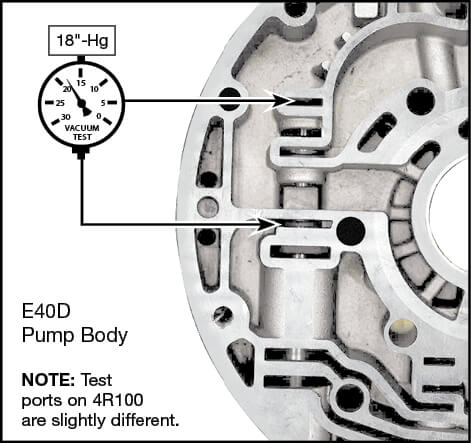 4R100, E4OD Oversized Line-to-Lube Pressure Regulator Valve Kit Vacuum Test Locations