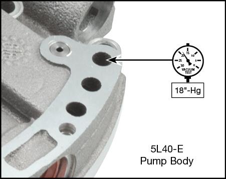 5L40-E, 5L50-E Boost Valve Kit Vacuum Test Locations