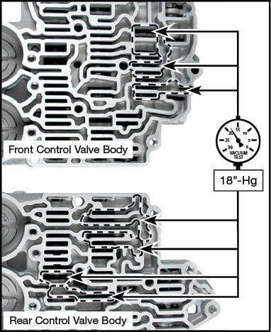 5L40-E, 5L50-E Oversized 3-4, 4-5 & Safety Mode Valve Kit Vacuum Test Locations