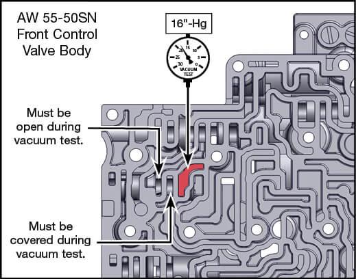 55-50SN, 55-51SN Oversized Neutral Relay Valve Kit Vacuum Test Locations