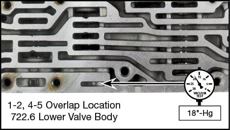 722.6 1-2, 4-5 Overlap Control Sleeve Kit Vacuum Test Locations