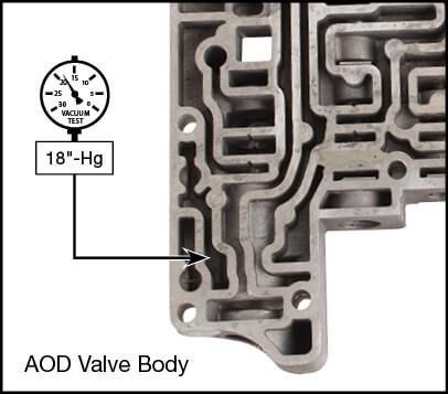 AOD Boost Valve Kit Vacuum Test Locations