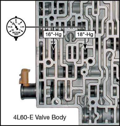 4L60-E, 4L65-E, 4L70-E Oversized 3-4 Shift Valve Kit Vacuum Test Locations