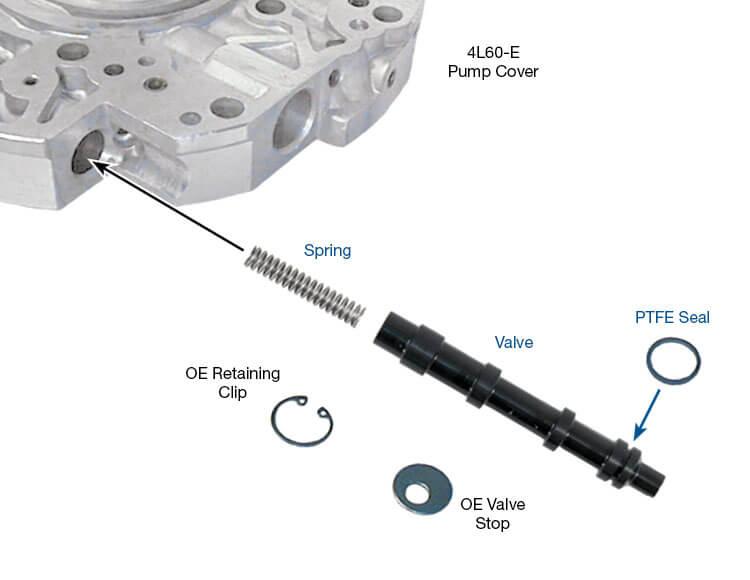 Sonnax 4L60 4L60E Transmission TCC Apply Valve Kit for PWM Units 1870 Code