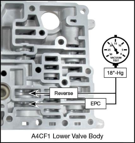 A4CF1, A4CF2 Boost Valve Kit Vacuum Test Locations