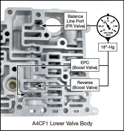 A4CF1, A4CF2 Oversized Pressure Regulator Valve Kit Vacuum Test Locations