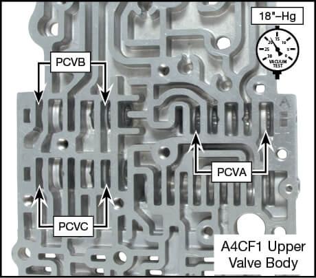 A4CF1, A4CF2 Oversized Pressure Control Valve Kit Vacuum Test Locations